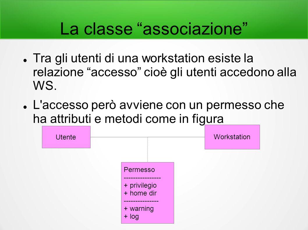 """La classe """"associazione"""" Tra gli utenti di una workstation esiste la relazione """"accesso"""" cioè gli utenti accedono alla WS. L'accesso però avviene con"""