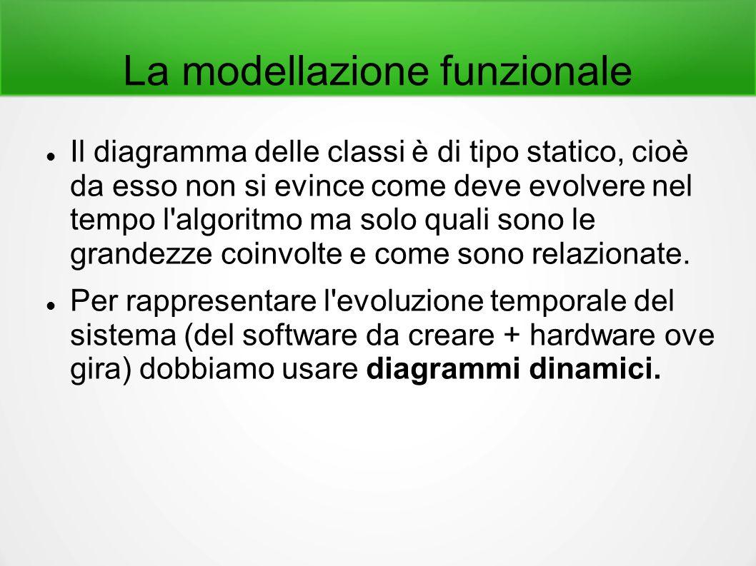 La modellazione funzionale Il diagramma delle classi è di tipo statico, cioè da esso non si evince come deve evolvere nel tempo l'algoritmo ma solo qu
