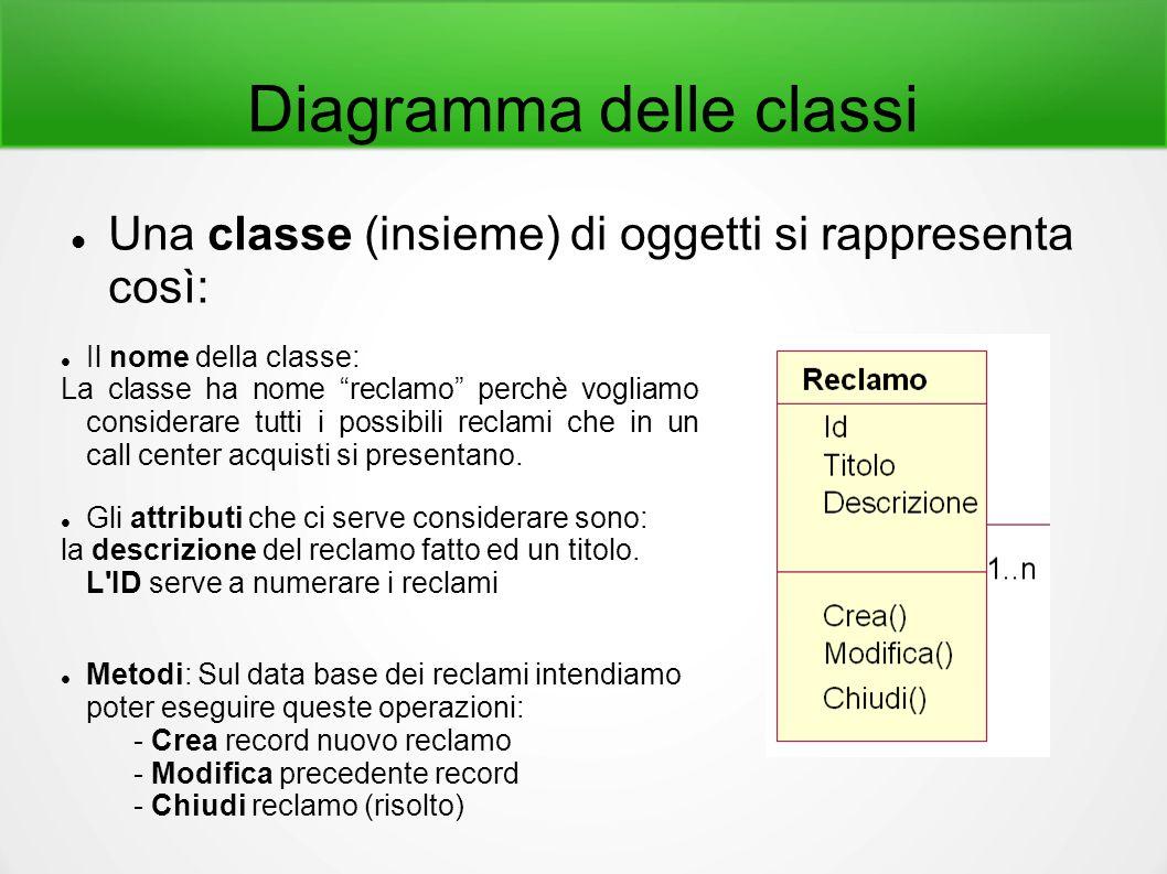 """Diagramma delle classi Una classe (insieme) di oggetti si rappresenta così: Il nome della classe: La classe ha nome """"reclamo"""" perchè vogliamo consider"""