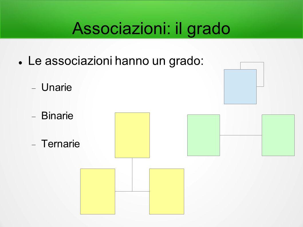 Associazioni: il grado Le associazioni hanno un grado:  Unarie  Binarie  Ternarie
