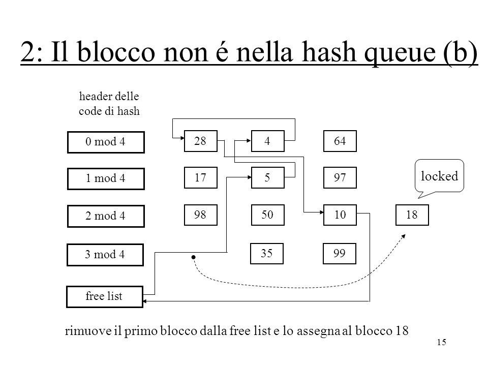 15 2: Il blocco non é nella hash queue (b) 28464 0 mod 4 17597 1 mod 4 985010 2 mod 4 18 3599 3 mod 4 free list header delle code di hash rimuove il primo blocco dalla free list e lo assegna al blocco 18 locked