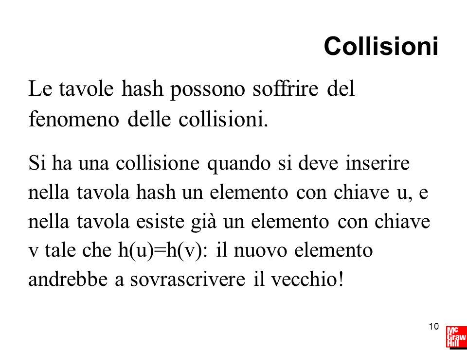 10 Collisioni Le tavole hash possono soffrire del fenomeno delle collisioni.
