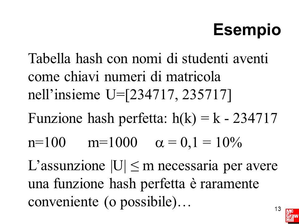 13 Esempio Tabella hash con nomi di studenti aventi come chiavi numeri di matricola nell'insieme U=[234717, 235717] Funzione hash perfetta: h(k) = k - 234717 n=100m=1000  = 0,1 = 10% L'assunzione |U| ≤ m necessaria per avere una funzione hash perfetta è raramente conveniente (o possibile)…