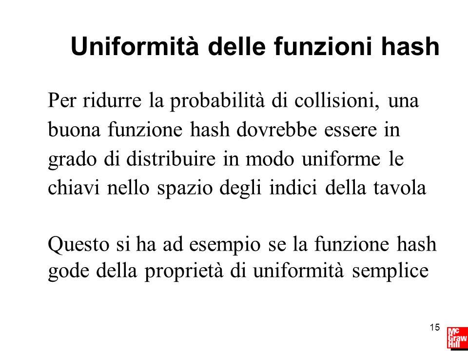15 Uniformità delle funzioni hash Per ridurre la probabilità di collisioni, una buona funzione hash dovrebbe essere in grado di distribuire in modo uniforme le chiavi nello spazio degli indici della tavola Questo si ha ad esempio se la funzione hash gode della proprietà di uniformità semplice