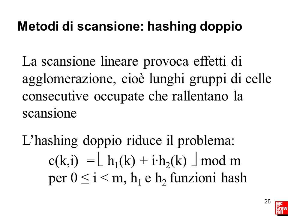 25 Metodi di scansione: hashing doppio c(k,i) =  h 1 (k) + i·h 2 (k)  mod m L'hashing doppio riduce il problema: per 0 ≤ i < m, h 1 e h 2 funzioni hash La scansione lineare provoca effetti di agglomerazione, cioè lunghi gruppi di celle consecutive occupate che rallentano la scansione