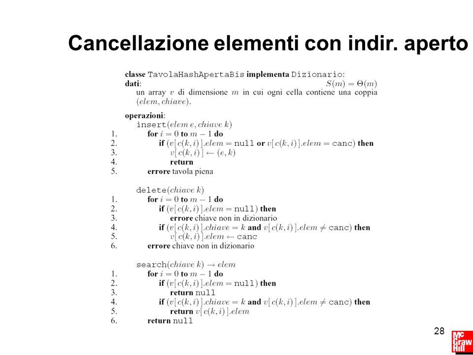 28 Cancellazione elementi con indir. aperto