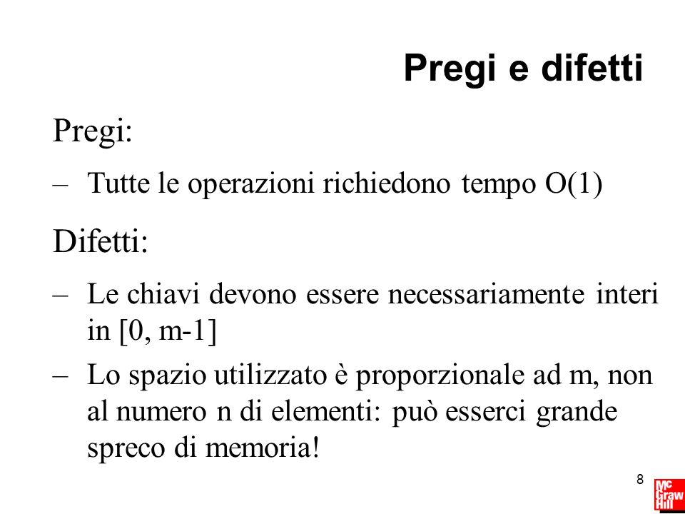 8 Pregi e difetti –Tutte le operazioni richiedono tempo O(1) Pregi: –Le chiavi devono essere necessariamente interi in [0, m-1] –Lo spazio utilizzato è proporzionale ad m, non al numero n di elementi: può esserci grande spreco di memoria.