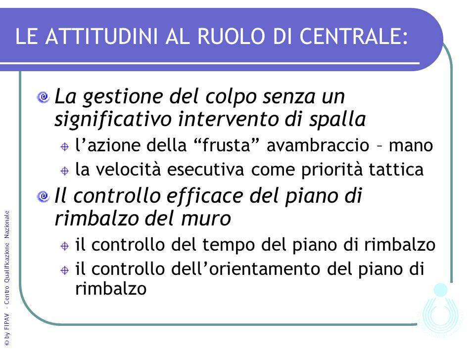 © by FIPAV - Centro Qualificazione Nazionale LE ATTITUDINI AL RUOLO DI CENTRALE: La gestione del colpo senza un significativo intervento di spalla l'a