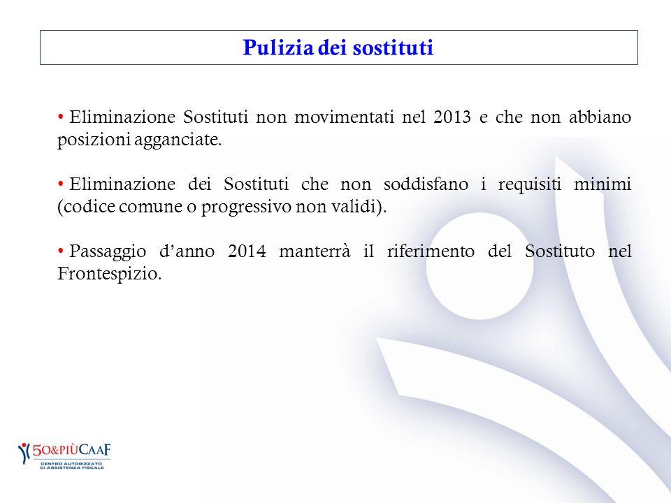 Eliminazione Sostituti non movimentati nel 2013 e che non abbiano posizioni agganciate. Eliminazione dei Sostituti che non soddisfano i requisiti mini