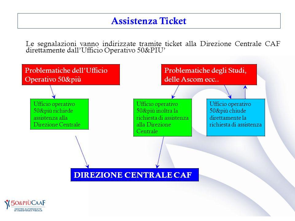 Le segnalazioni vanno indirizzate tramite ticket alla Direzione Centrale CAF direttamente dall'Ufficio Operativo 50&PIU' Assistenza Ticket Ufficio ope