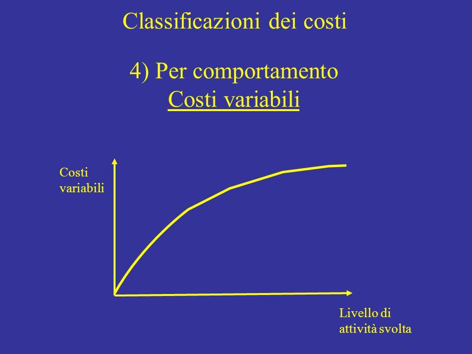Classificazioni dei costi 4) Per comportamento Costi variabili Livello di attività svolta Costi variabili