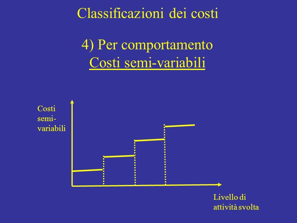 Classificazioni dei costi 4) Per comportamento Costi semi-variabili Livello di attività svolta Costi semi- variabili