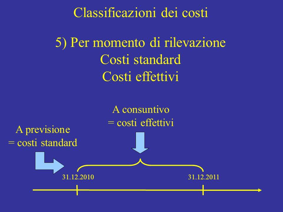 Classificazioni dei costi 5) Per momento di rilevazione Costi standard Costi effettivi 31.12.201031.12.2011 A previsione = costi standard A consuntivo = costi effettivi