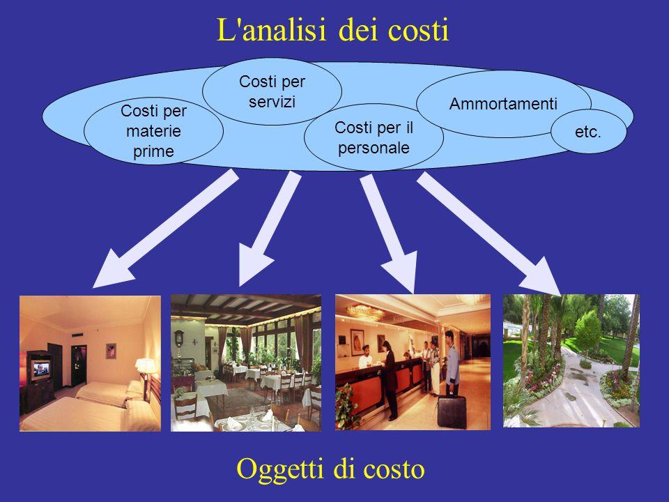 L'analisi dei costi Costi per materie prime Costi per servizi Costi per il personale Ammortamenti etc. Oggetti di costo