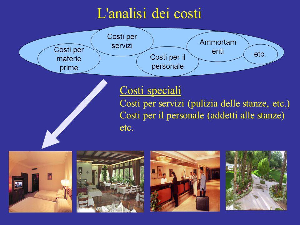 L'analisi dei costi Costi per materie prime Costi per servizi Costi per il personale Ammortam enti etc. Costi speciali Costi per servizi (pulizia dell