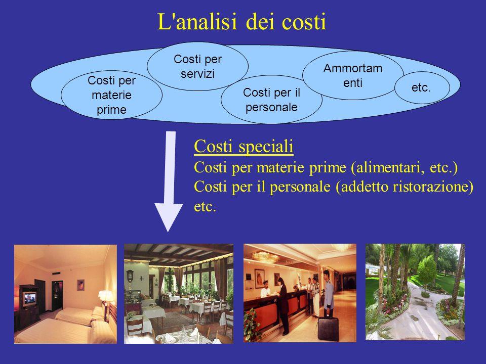 L'analisi dei costi Costi per materie prime Costi per servizi Costi per il personale Ammortam enti etc. Costi speciali Costi per materie prime (alimen