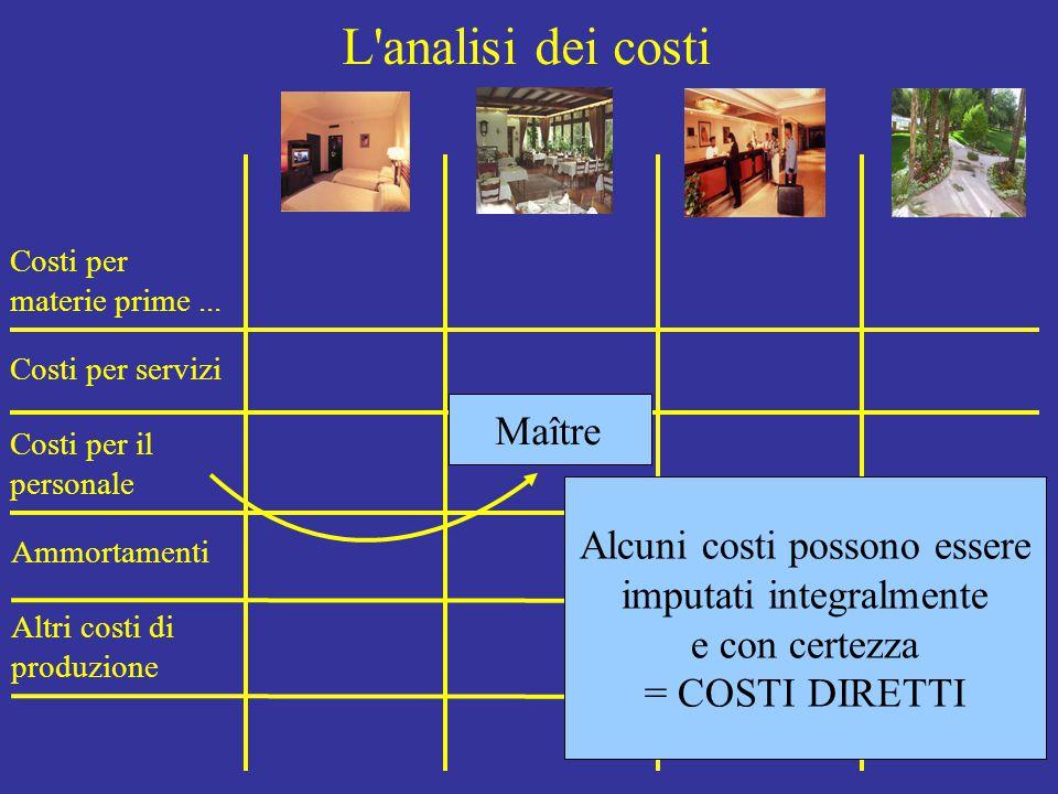 L'analisi dei costi Costi per materie prime... Costi per servizi Costi per il personale Ammortamenti Altri costi di produzione Alcuni costi possono es