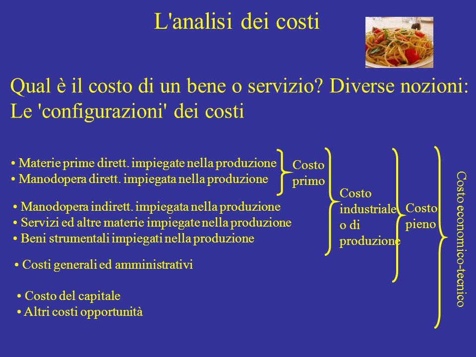 L'analisi dei costi Qual è il costo di un bene o servizio? Diverse nozioni: Le 'configurazioni' dei costi Materie prime dirett. impiegate nella produz