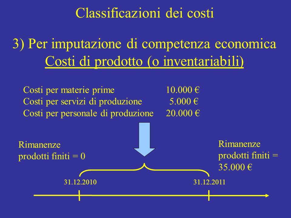 Classificazioni dei costi 3) Per imputazione di competenza economica Costi di prodotto (o inventariabili) 31.12.201031.12.2011 Rimanenze prodotti fini