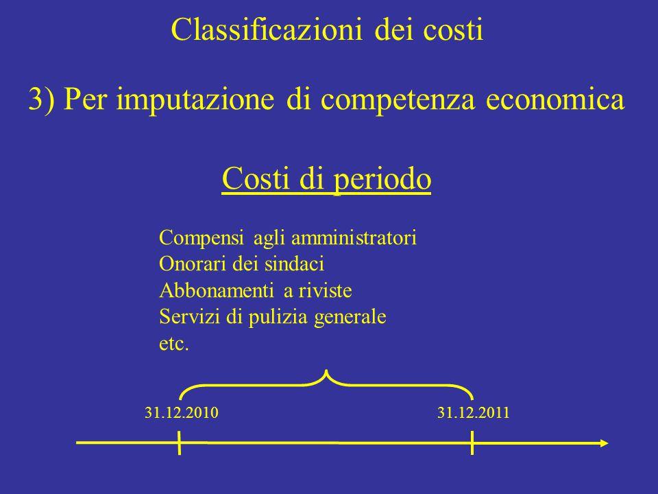 Classificazioni dei costi 3) Per imputazione di competenza economica Costi di periodo 31.12.201031.12.2011 Compensi agli amministratori Onorari dei si