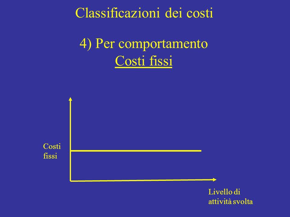 Classificazioni dei costi 4) Per comportamento Costi fissi Livello di attività svolta Costi fissi