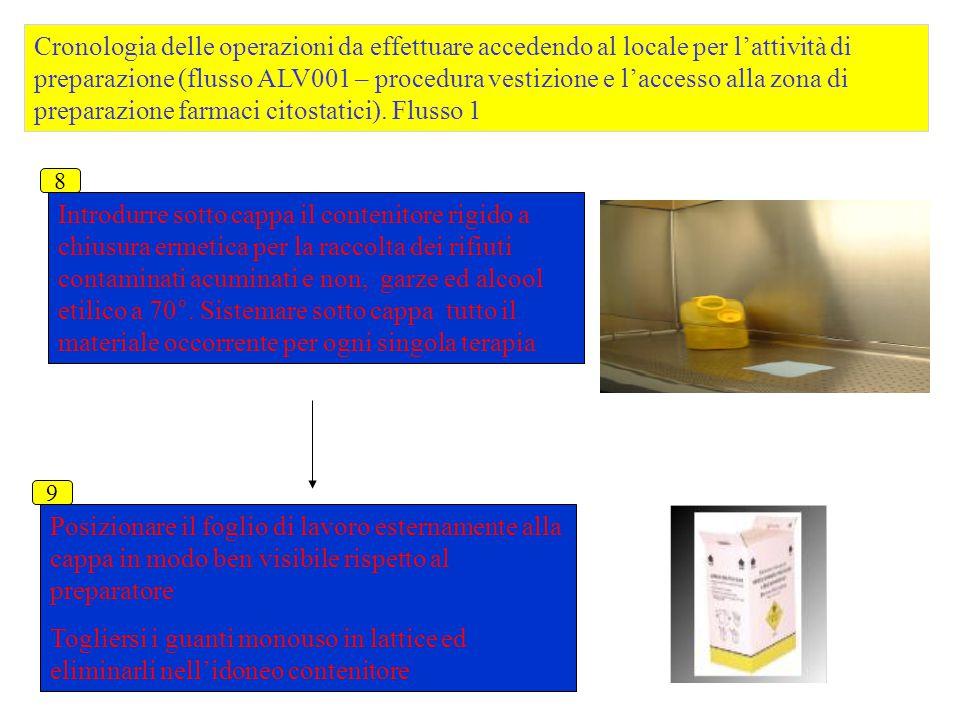 Introdurre sotto cappa il contenitore rigido a chiusura ermetica per la raccolta dei rifiuti contaminati acuminati e non, garze ed alcool etilico a 70°.