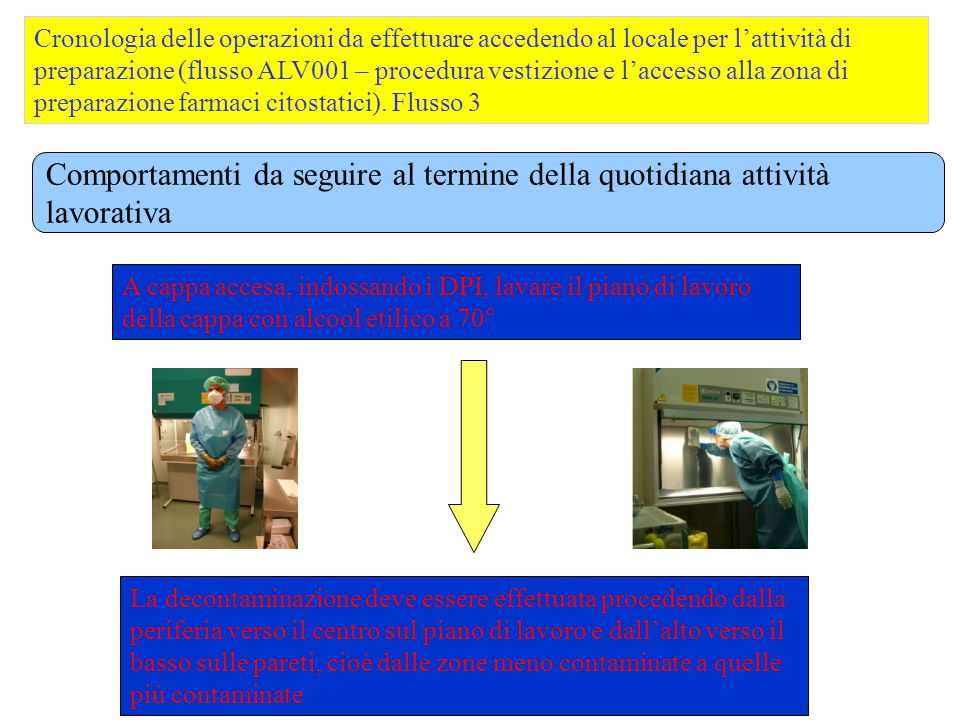 Cronologia delle operazioni da effettuare accedendo al locale per l'attività di preparazione (flusso ALV001 – procedura vestizione e l'accesso alla zo