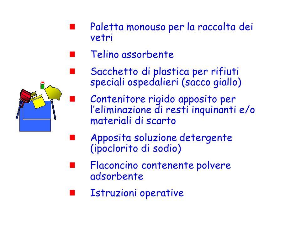 Paletta monouso per la raccolta dei vetri Telino assorbente Sacchetto di plastica per rifiuti speciali ospedalieri (sacco giallo) Contenitore rigido a