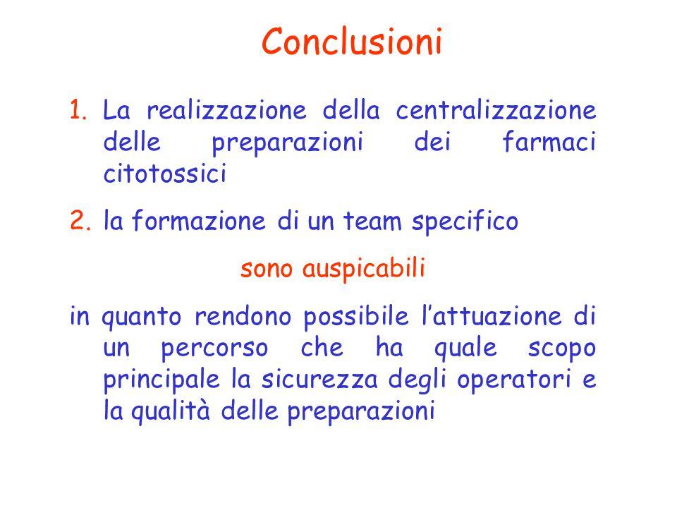 Conclusioni 1.La realizzazione della centralizzazione delle preparazioni dei farmaci citotossici 2.la formazione di un team specifico sono auspicabili