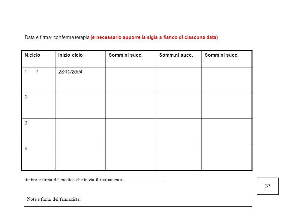Data e firma: conferma terapia (è necessario apporre la sigla a fianco di ciascuna data) N.cicloInizio cicloSomm.ni succ. 1 28/10/2004 2 3 4 timbro e