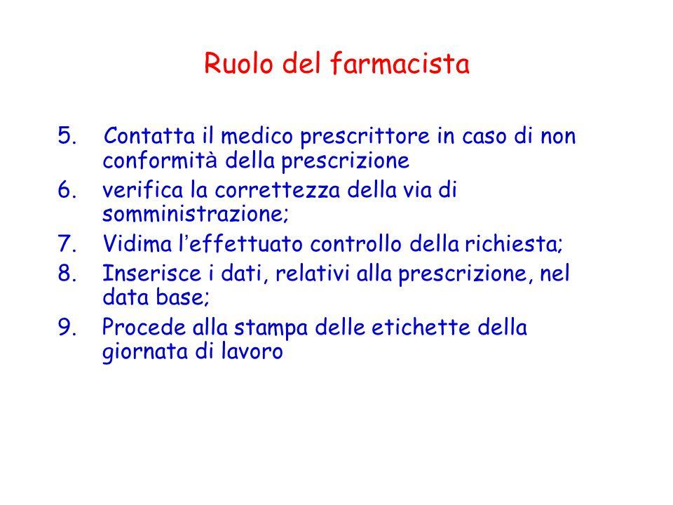 Ruolo del farmacista 5. Contatta il medico prescrittore in caso di non conformit à della prescrizione 6.verifica la correttezza della via di somminist