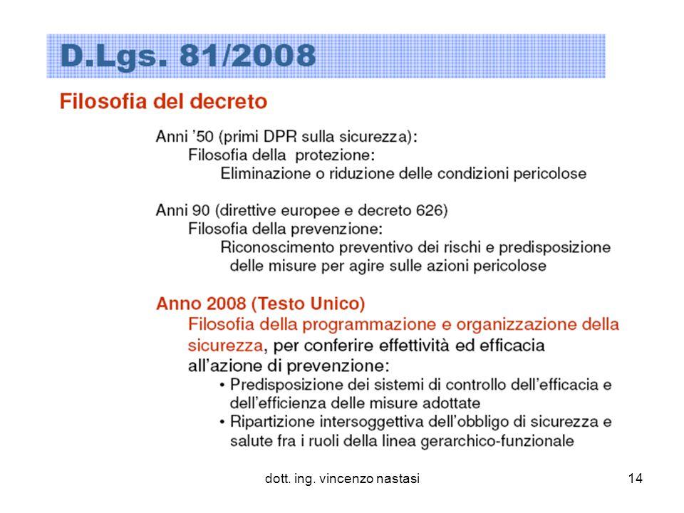 dott. ing. vincenzo nastasi14