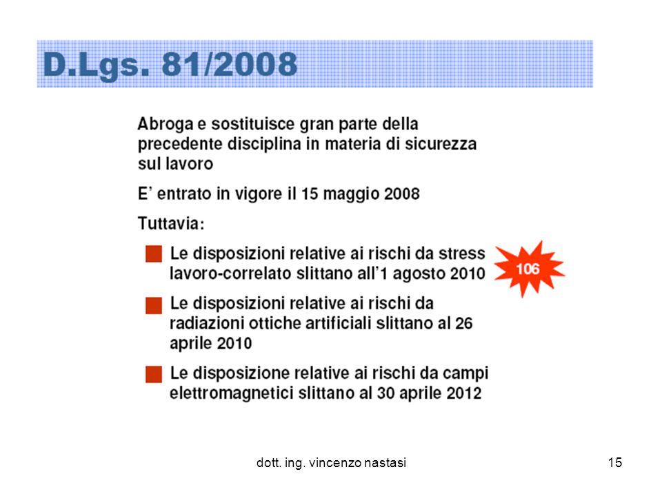 dott. ing. vincenzo nastasi15