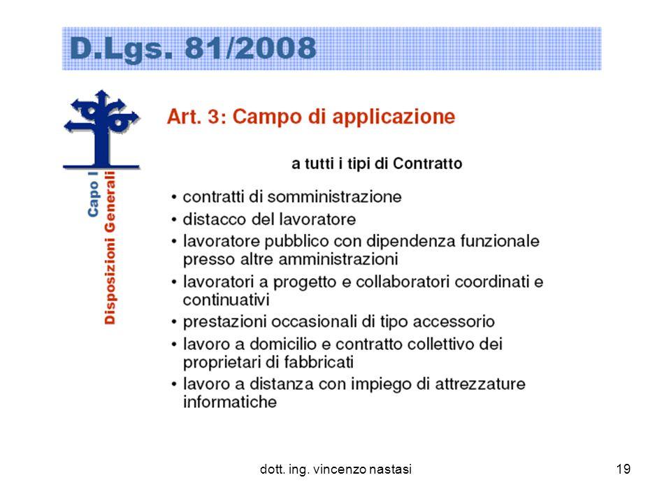 dott. ing. vincenzo nastasi19