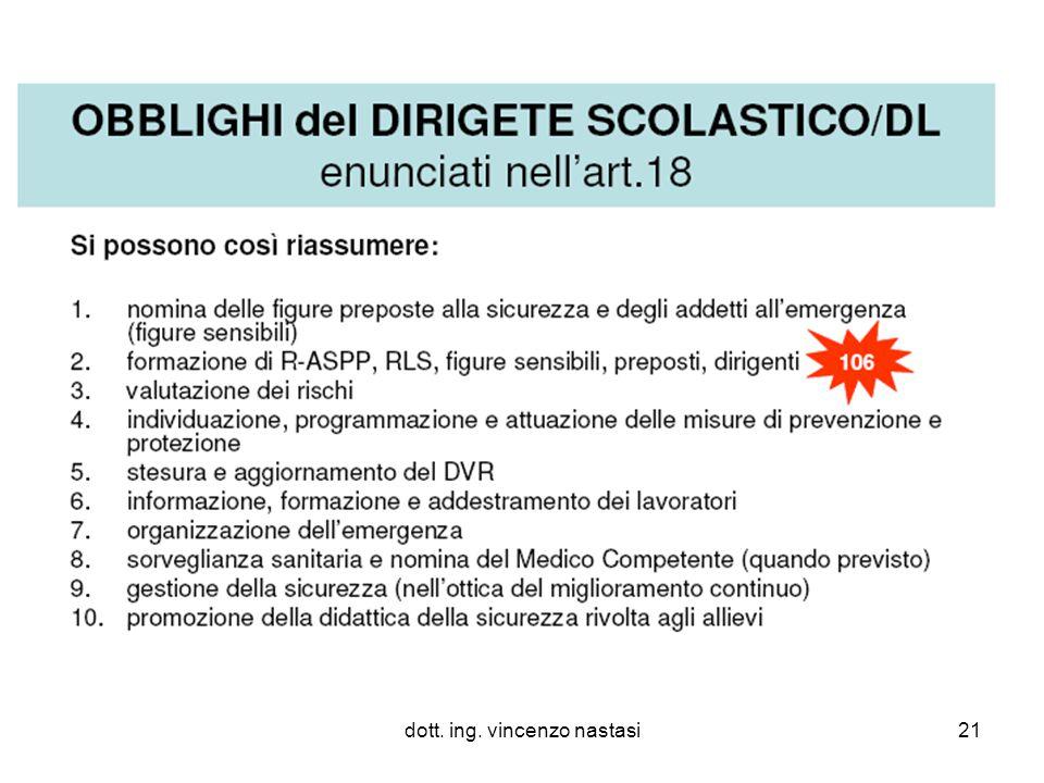 dott. ing. vincenzo nastasi21