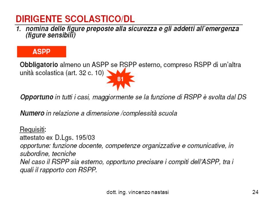dott. ing. vincenzo nastasi24