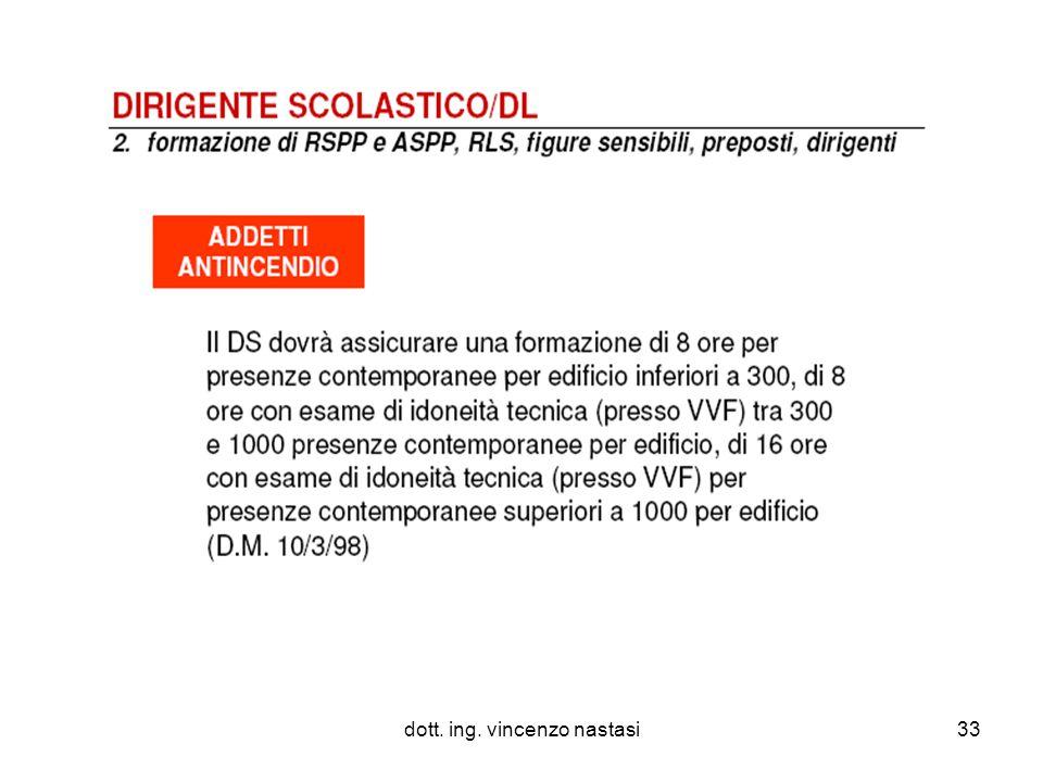 dott. ing. vincenzo nastasi33