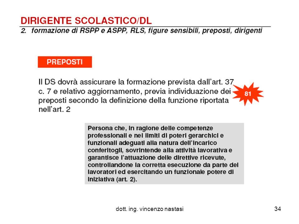 dott. ing. vincenzo nastasi34