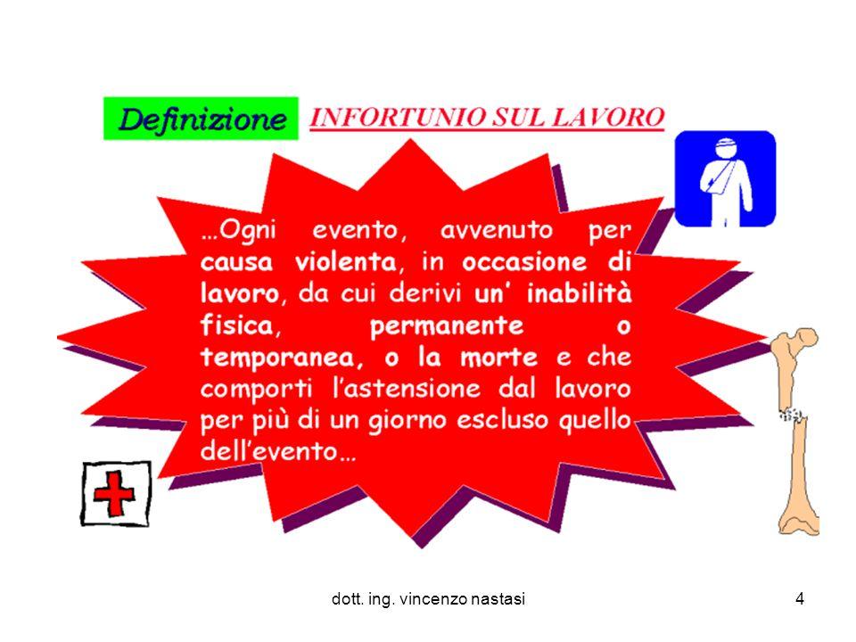 dott. ing. vincenzo nastasi65
