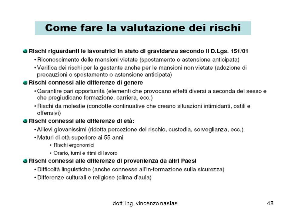 dott. ing. vincenzo nastasi48