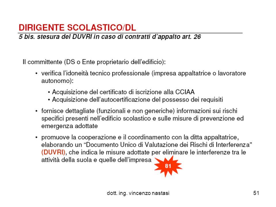 dott. ing. vincenzo nastasi51