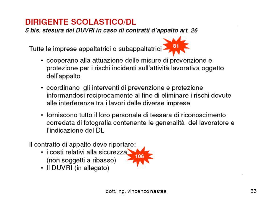 dott. ing. vincenzo nastasi53