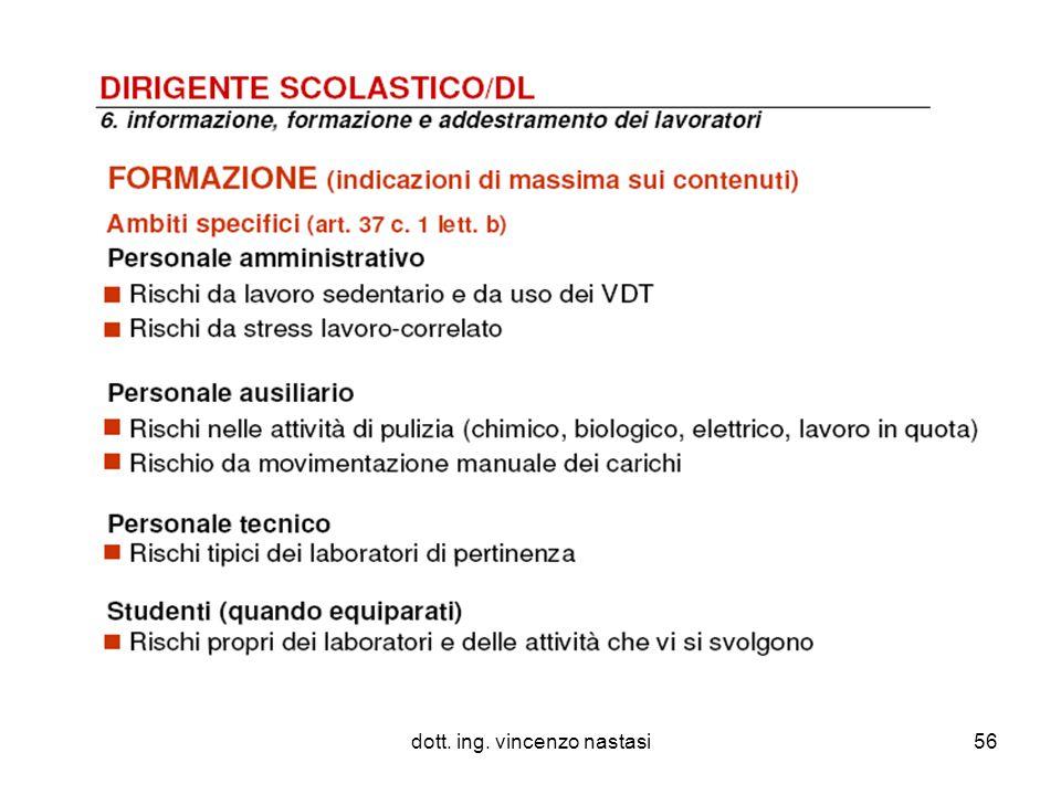 dott. ing. vincenzo nastasi56