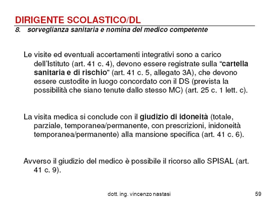 dott. ing. vincenzo nastasi59