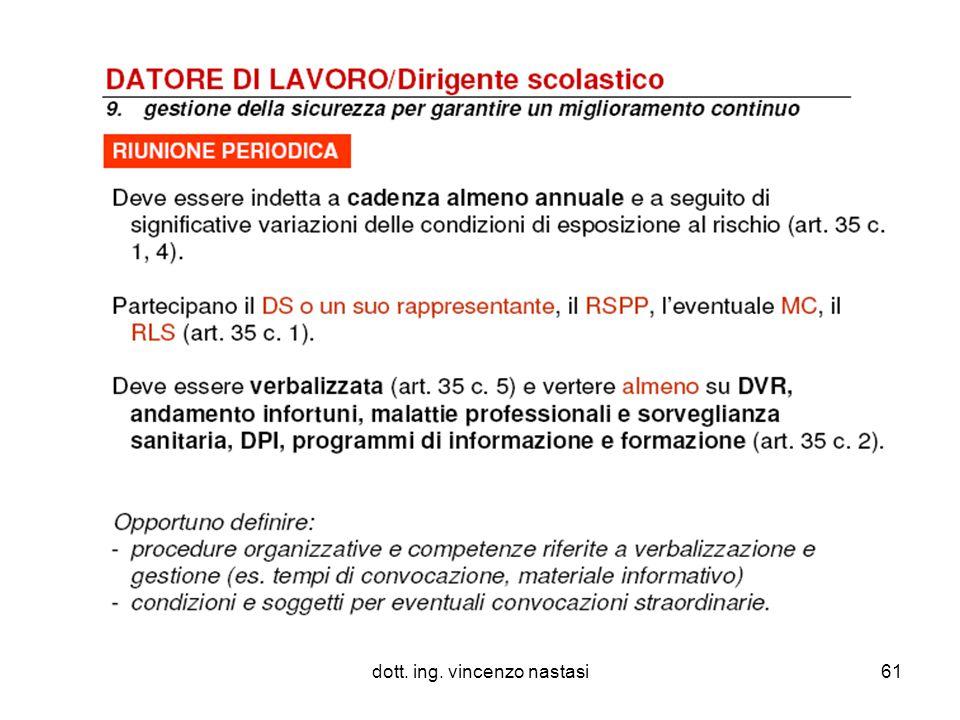 dott. ing. vincenzo nastasi61