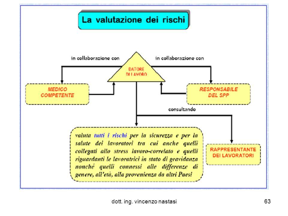 dott. ing. vincenzo nastasi63