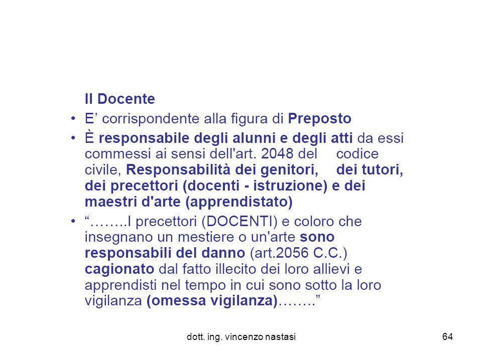 dott. ing. vincenzo nastasi64
