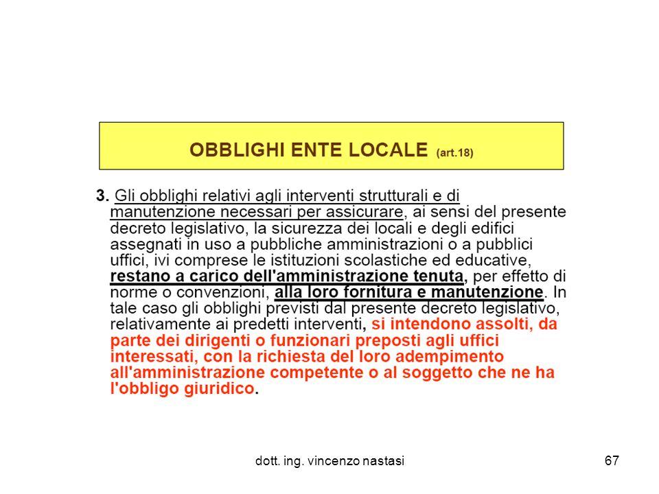 dott. ing. vincenzo nastasi67