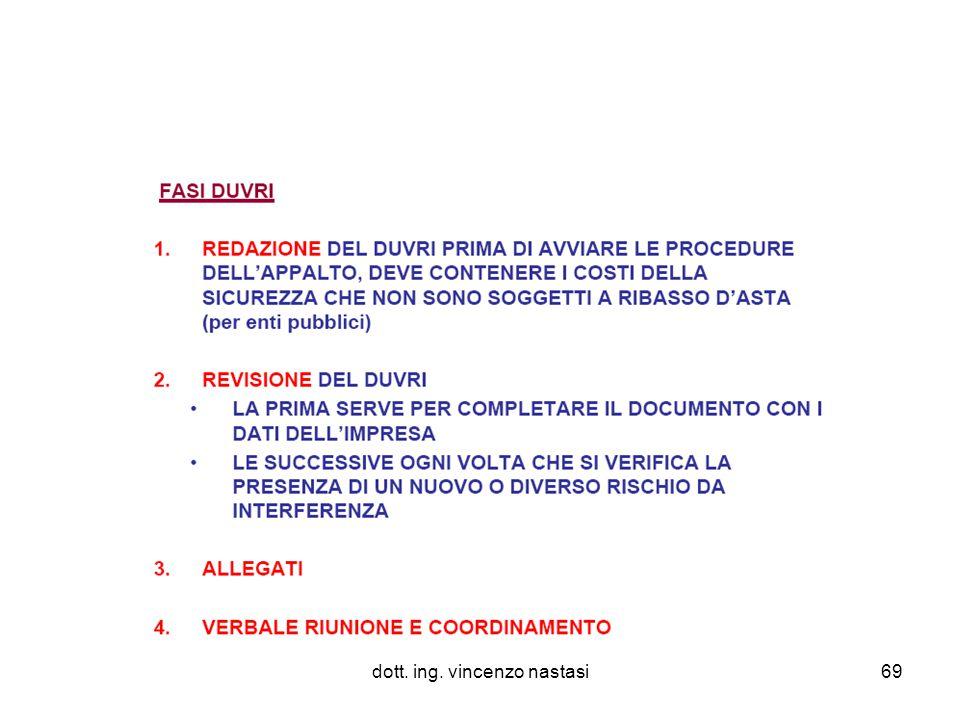 dott. ing. vincenzo nastasi69