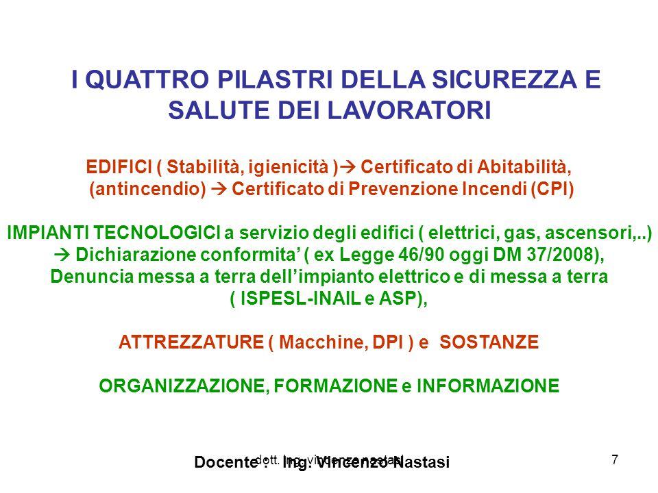 dott. ing. vincenzo nastasi28